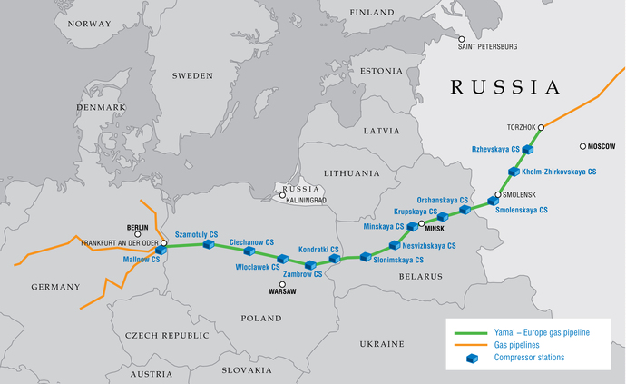 Map of the first gas pipeleine Yamal-Europe via Belarus