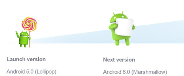 Xperia-C4-Android-6
